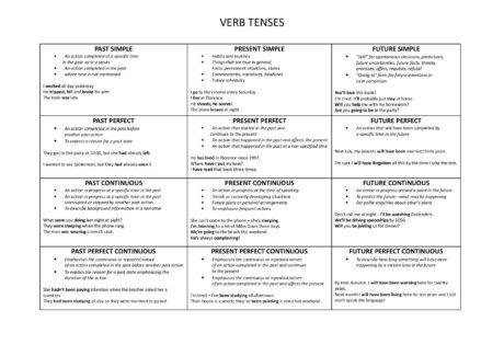 verb-tense-chart-page-001-1